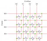 Схема матричной клавиатуры